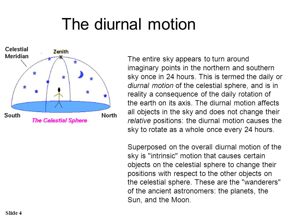Slide 4 The diurnal motion The entire sky appears to turn around imaginary points in the northern and southern sky once in 24 hours. This is termed th
