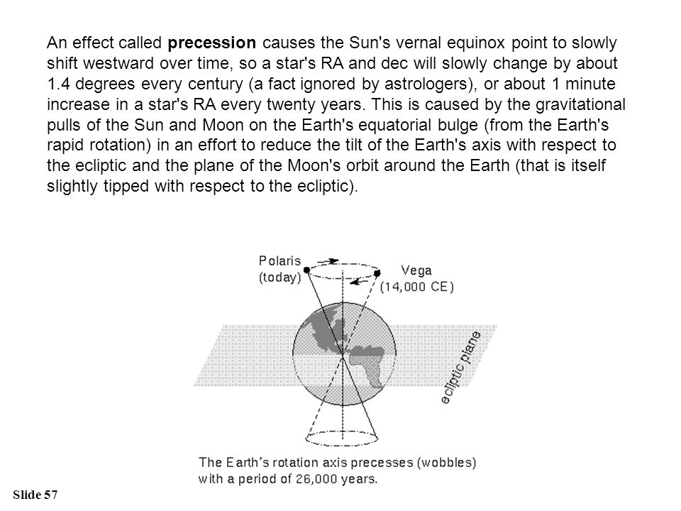 Slide 57 An effect called precession causes the Sun's vernal equinox point to slowly shift westward over time, so a star's RA and dec will slowly chan