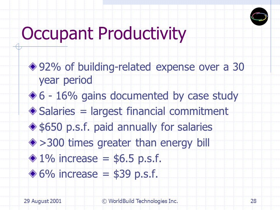 29 August 2001© WorldBuild Technologies Inc.28 Occupant Productivity 92% of building-related expense over a 30 year period 6 - 16% gains documented by case study Salaries = largest financial commitment $650 p.s.f.