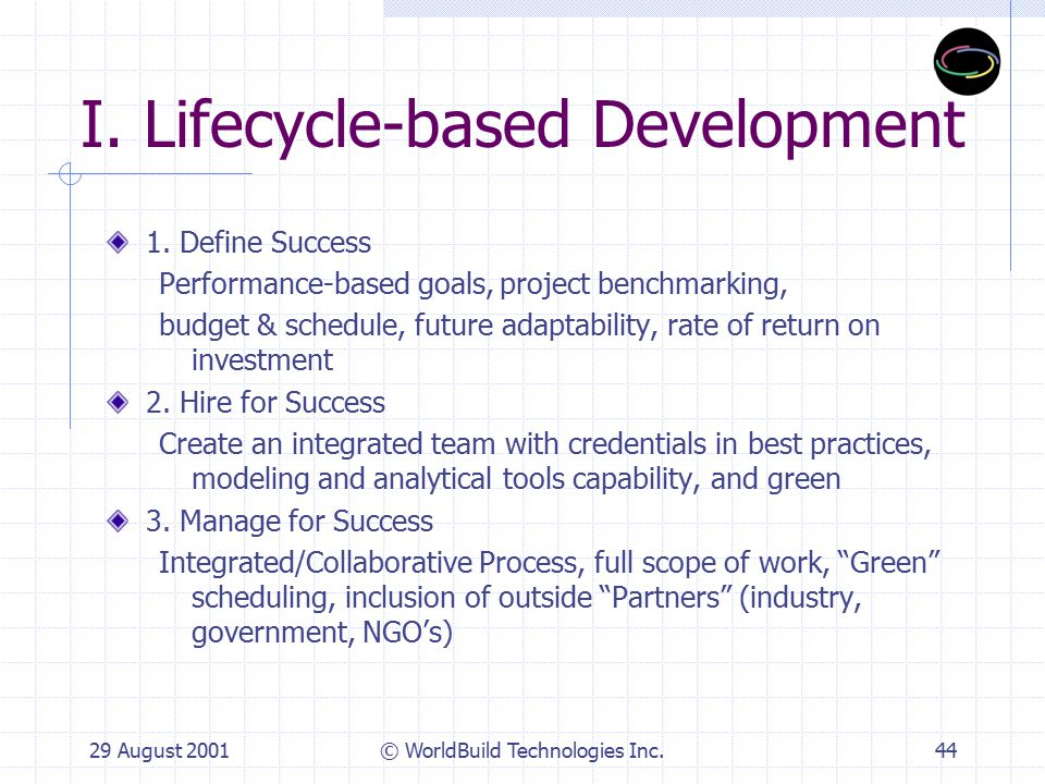 29 August 2001© WorldBuild Technologies Inc.44 I. Lifecycle-based Development 1.