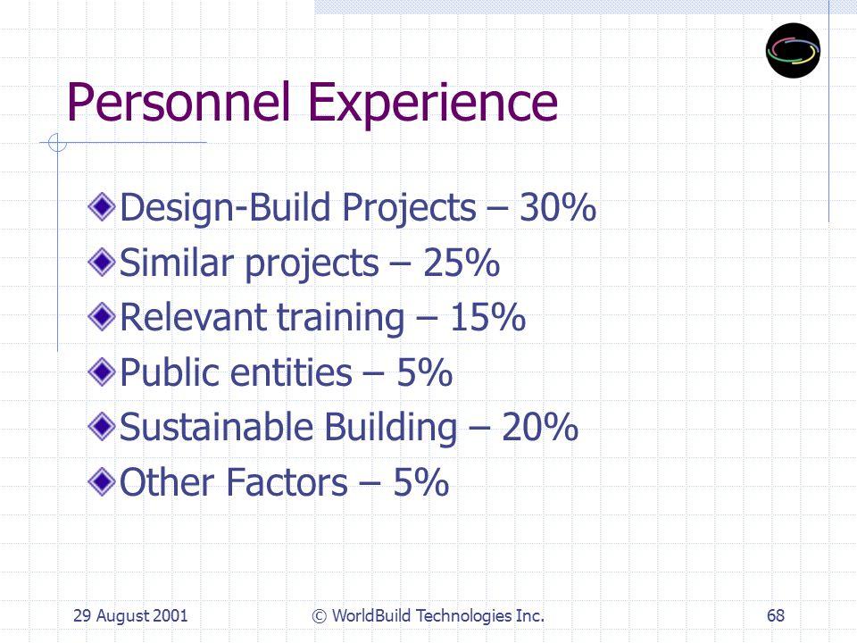 29 August 2001© WorldBuild Technologies Inc.68 Personnel Experience Design-Build Projects – 30% Similar projects – 25% Relevant training – 15% Public entities – 5% Sustainable Building – 20% Other Factors – 5%