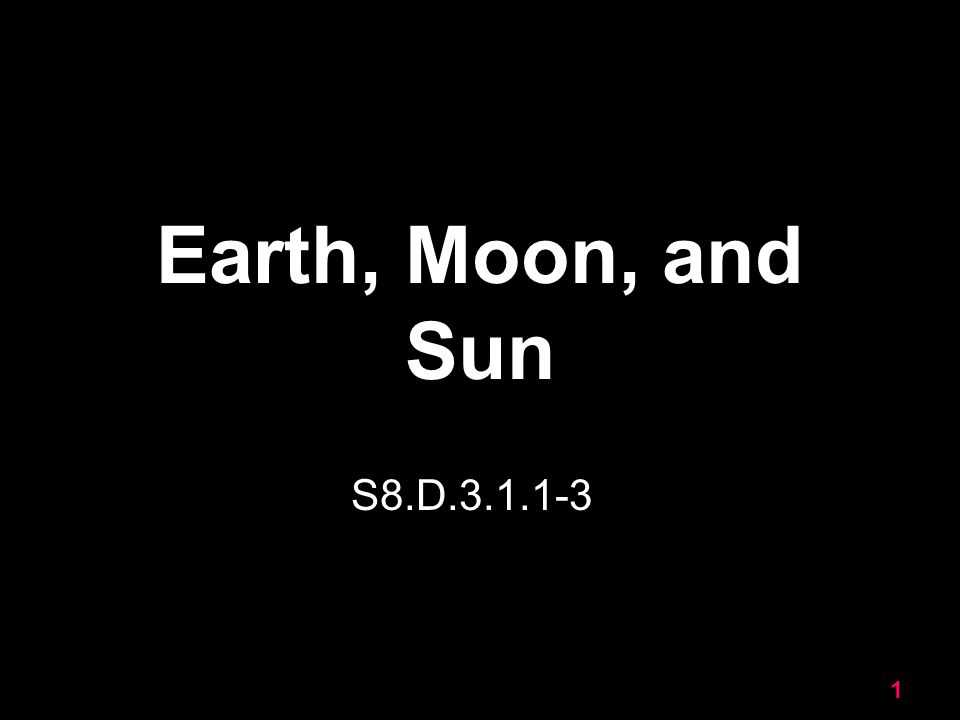 22 Full Moon (cont.) Earth is between the Moon and Sun Moon is above or below Earth's plane As the Moon continues to revolve from a full moon position, we see less and less of the side facing us (Waning Phases), until we have another New Moon
