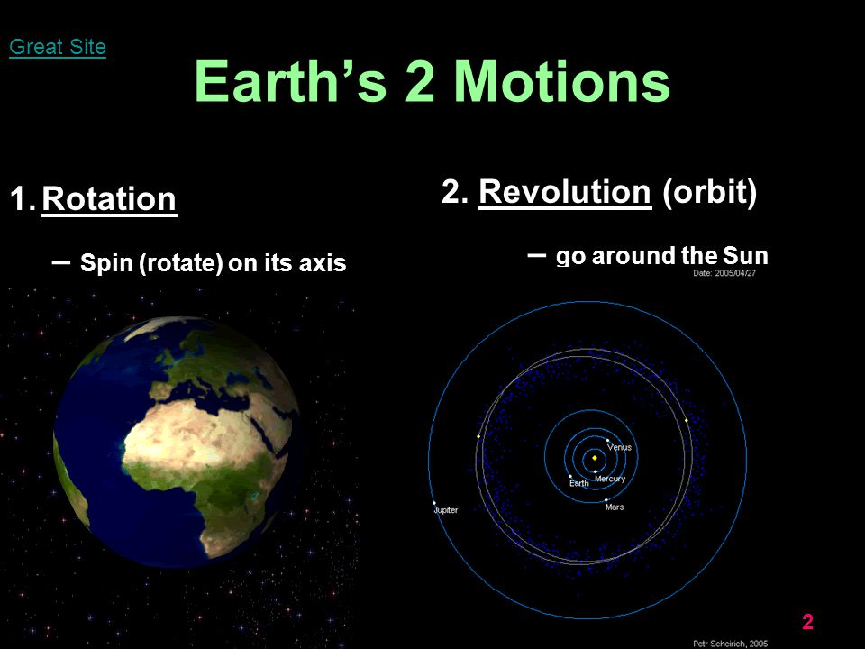 3 Rotation The turning of a planet on its axis We have days and nights because of Earth rotating in and out of sunlight Axis: –Imaginary line that runs from the North Pole, through the center of Earth, to the South Pole.