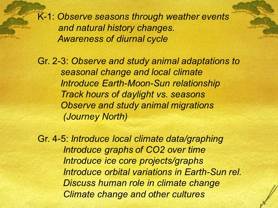 K-1: Observe seasons through weather events and natural history changes.