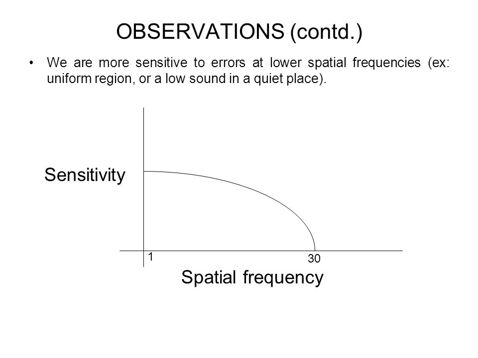 We are more sensitive to errors at lower spatial frequencies (ex: uniform region, or a low sound in a quiet place).