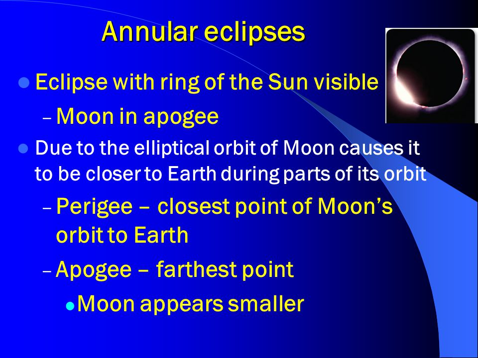 Annular eclipses Eclipse with ring of the Sun visible – Moon in apogee Due to the elliptical orbit of Moon causes it to be closer to Earth during part