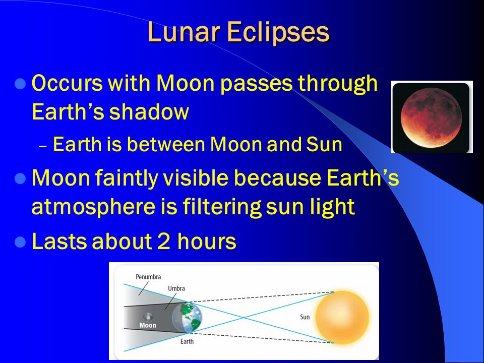 Lunar Eclipses Occurs with Moon passes through Earth's shadow – Earth is between Moon and Sun Moon faintly visible because Earth's atmosphere is filte