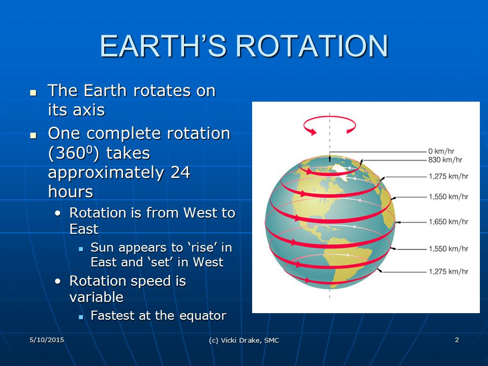 5/10/2015 (c) Vicki Drake, SMC 3 EARTH'S REVOLUTION ABOUT THE SUN The Earth revolves about the Sun The Earth revolves about the Sun One complete revolution takes 365.2422 daysOne complete revolution takes 365.2422 days 365 days, 5 hours, 48 minutes, 36 seconds 365 days, 5 hours, 48 minutes, 36 seconds Approximately 365 ¼ Earth days Approximately 365 ¼ Earth days The Earth's revolution is slightly elliptical, not circular The Earth's revolution is slightly elliptical, not circular Direction of revolution is counter- clockwise from an outer space perspectiveDirection of revolution is counter- clockwise from an outer space perspective