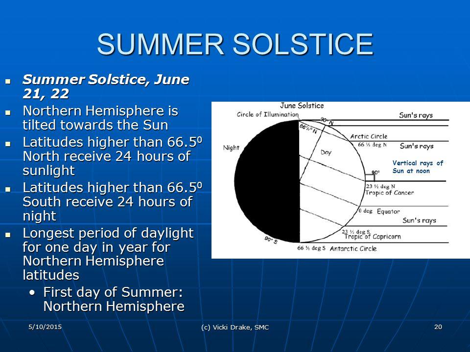 5/10/2015 (c) Vicki Drake, SMC 20 SUMMER SOLSTICE Summer Solstice, June 21, 22 Summer Solstice, June 21, 22 Northern Hemisphere is tilted towards the