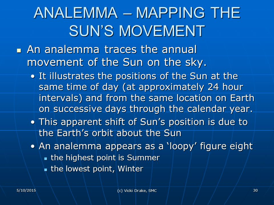 5/10/2015 (c) Vicki Drake, SMC 30 ANALEMMA – MAPPING THE SUN'S MOVEMENT An analemma traces the annual movement of the Sun on the sky. An analemma trac