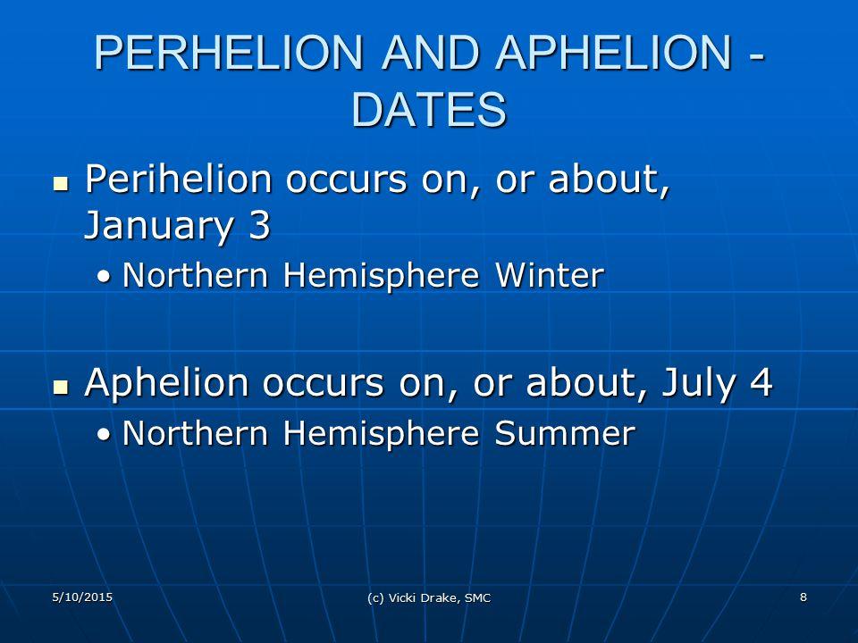 5/10/2015 (c) Vicki Drake, SMC 8 PERHELION AND APHELION - DATES Perihelion occurs on, or about, January 3 Perihelion occurs on, or about, January 3 No