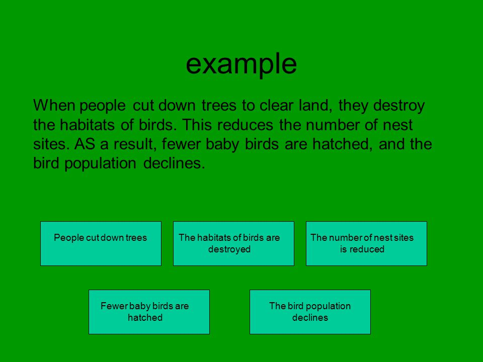 example When people cut down trees to clear land, they destroy the habitats of birds. This reduces the number of nest sites. AS a result, fewer baby b