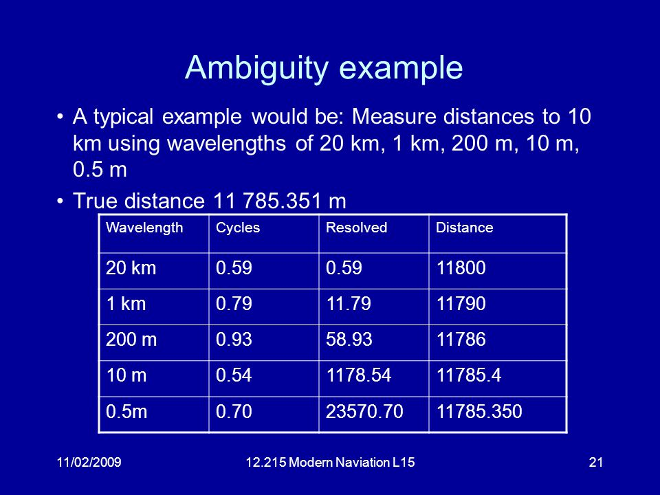 11/02/200912.215 Modern Naviation L1521 Ambiguity example A typical example would be: Measure distances to 10 km using wavelengths of 20 km, 1 km, 200