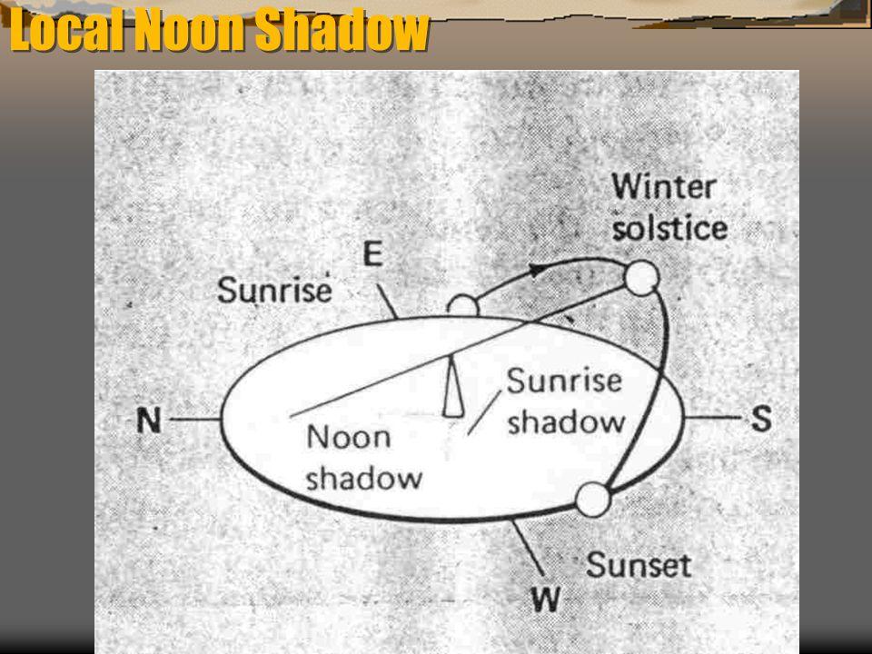 Local Noon Shadow