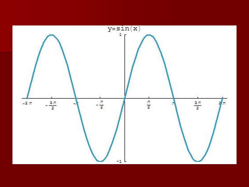 y=mt + b y=mt + b Validity: Validity: Parameters vs.