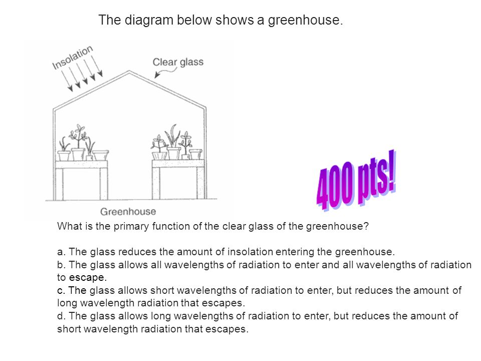 The diagram below shows a greenhouse.