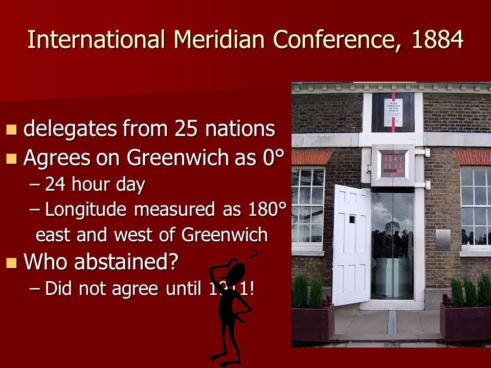 International Meridian Conference, 1884 delegates from 25 nations delegates from 25 nations Agrees on Greenwich as 0° Agrees on Greenwich as 0° –24 hour day –Longitude measured as 180° east and west of Greenwich east and west of Greenwich Who abstained.