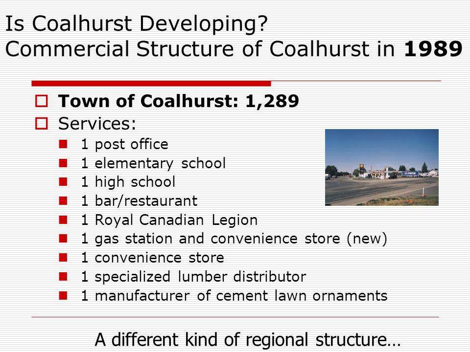 Is Coalhurst Developing.