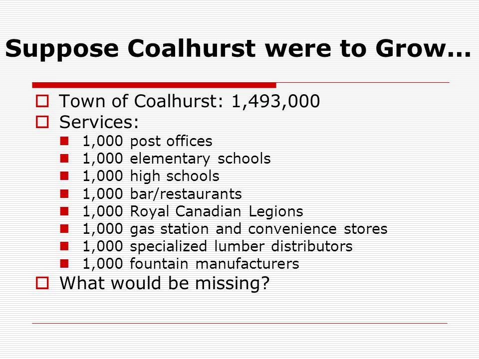 Suppose Coalhurst were to Grow...