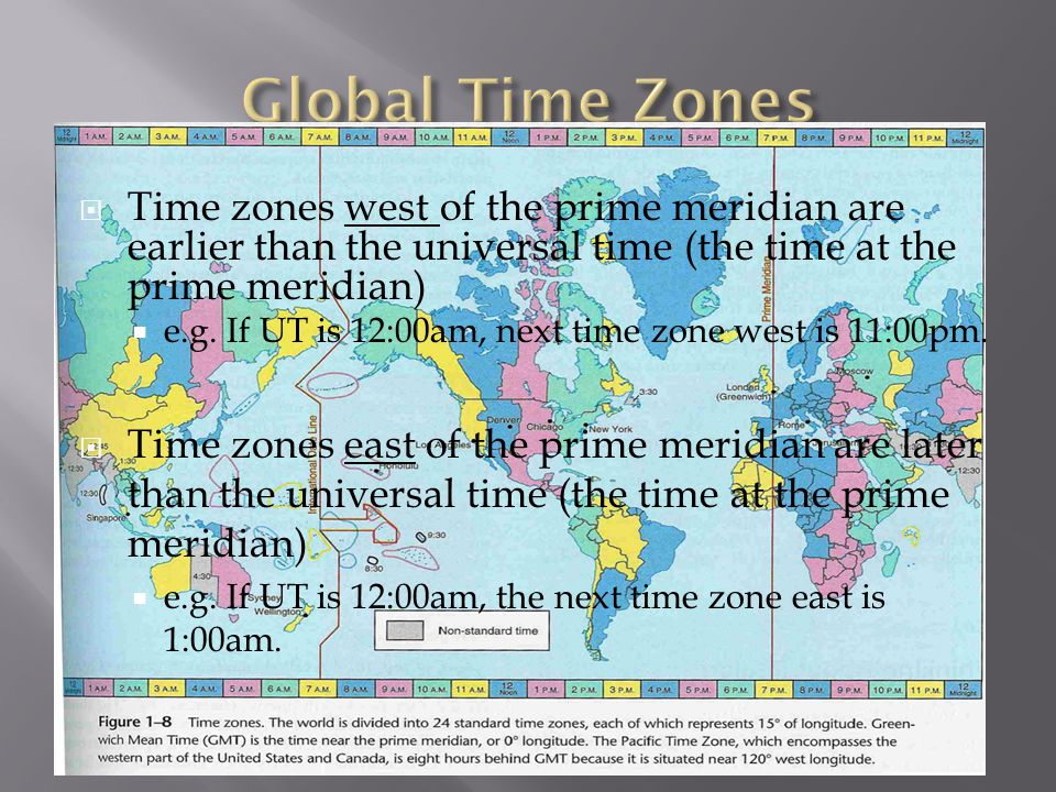  Time zones west of the prime meridian are earlier than the universal time (the time at the prime meridian)  e.g.