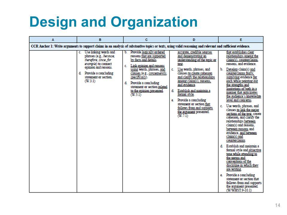Design and Organization 14