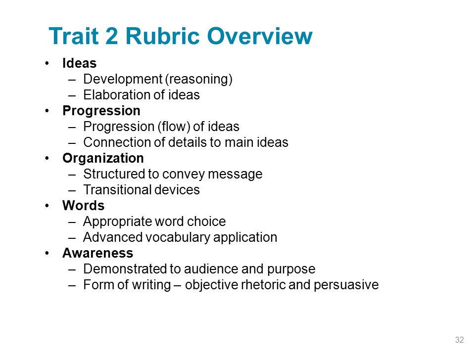 Ideas –Development (reasoning) –Elaboration of ideas Progression –Progression (flow) of ideas –Connection of details to main ideas Organization –Struc