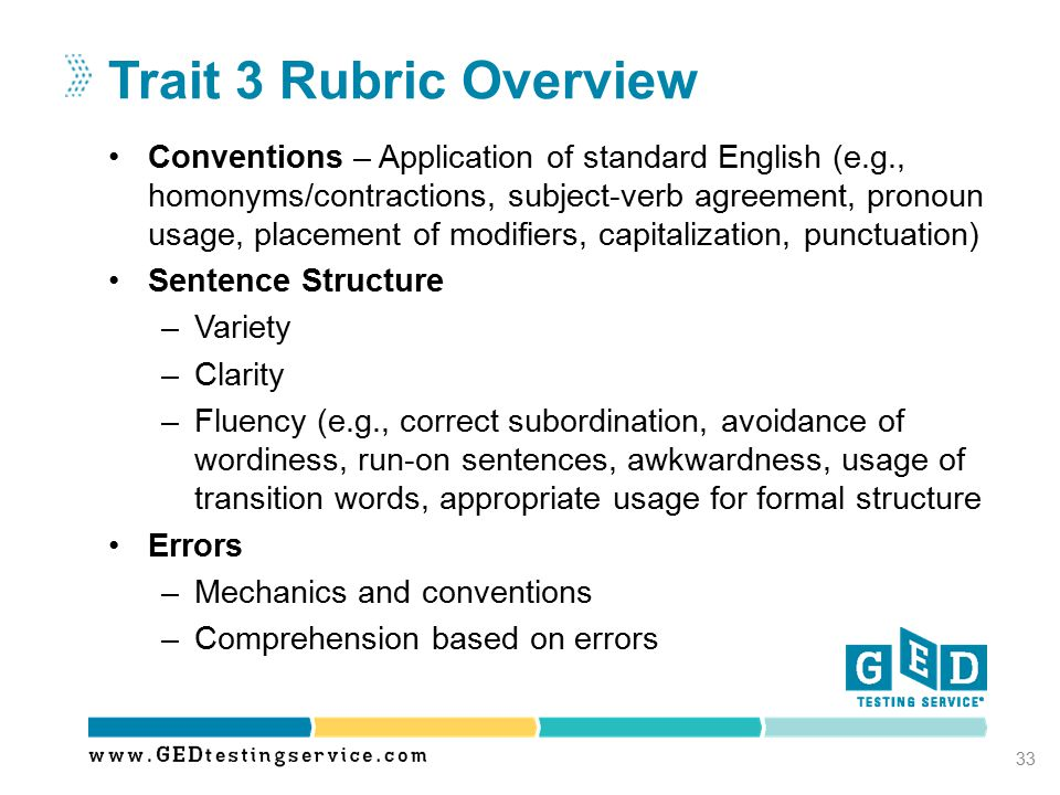 Conventions – Application of standard English (e.g., homonyms/contractions, subject-verb agreement, pronoun usage, placement of modifiers, capitalizat