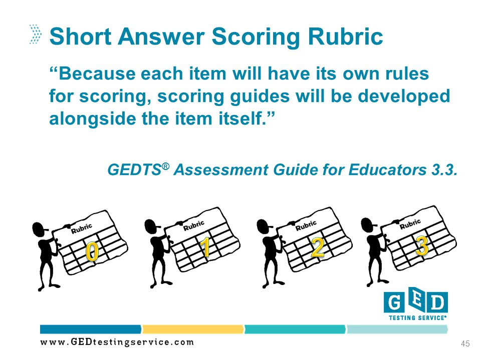 """""""Because each item will have its own rules for scoring, scoring guides will be developed alongside the item itself."""" GEDTS ® Assessment Guide for Educ"""