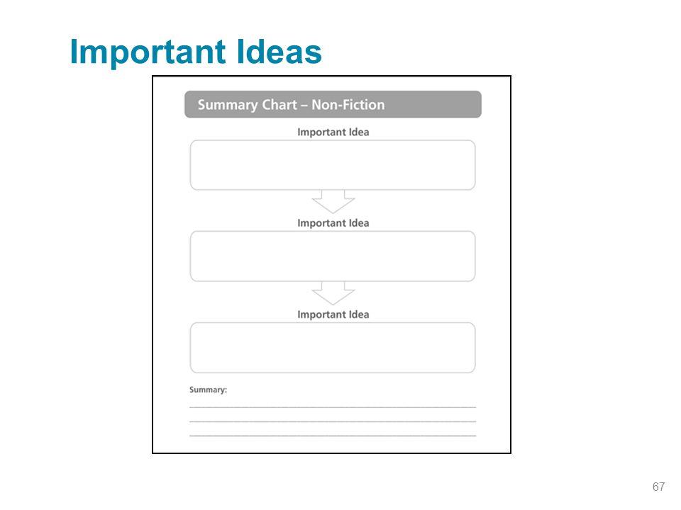 Important Ideas 67