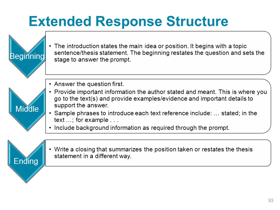 Extended Response Structure Beginning The introduction states the main idea or position. It begins with a topic sentence/thesis statement. The beginni