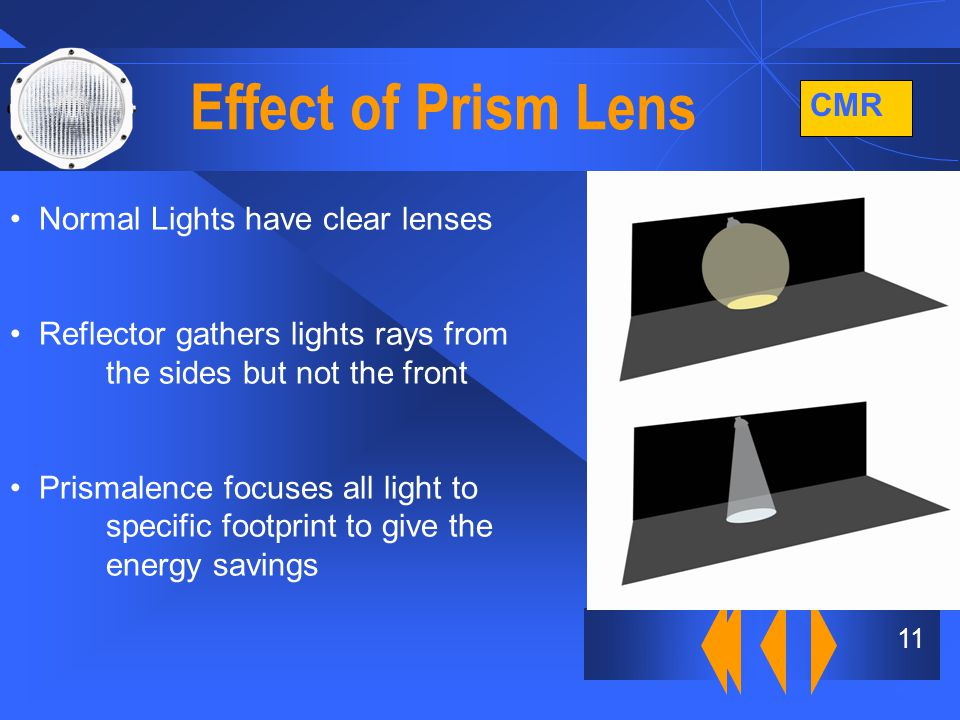 CMR 11 Effect of Prism Lens Normal Lights have clear lenses Reflector gathers lights rays from the sides but not the front Prismalence focuses all light to specific footprint to give the energy savings