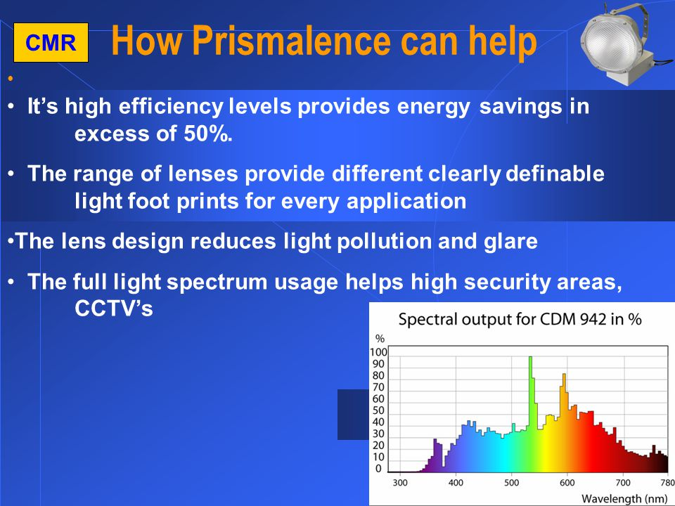 12 CMR How Prismalence can help It's high efficiency levels provides energy savings in excess of 50%.