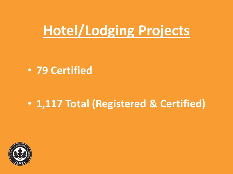 Hotel/Lodging Projects 79 Certified 1,117 Total (Registered & Certified)
