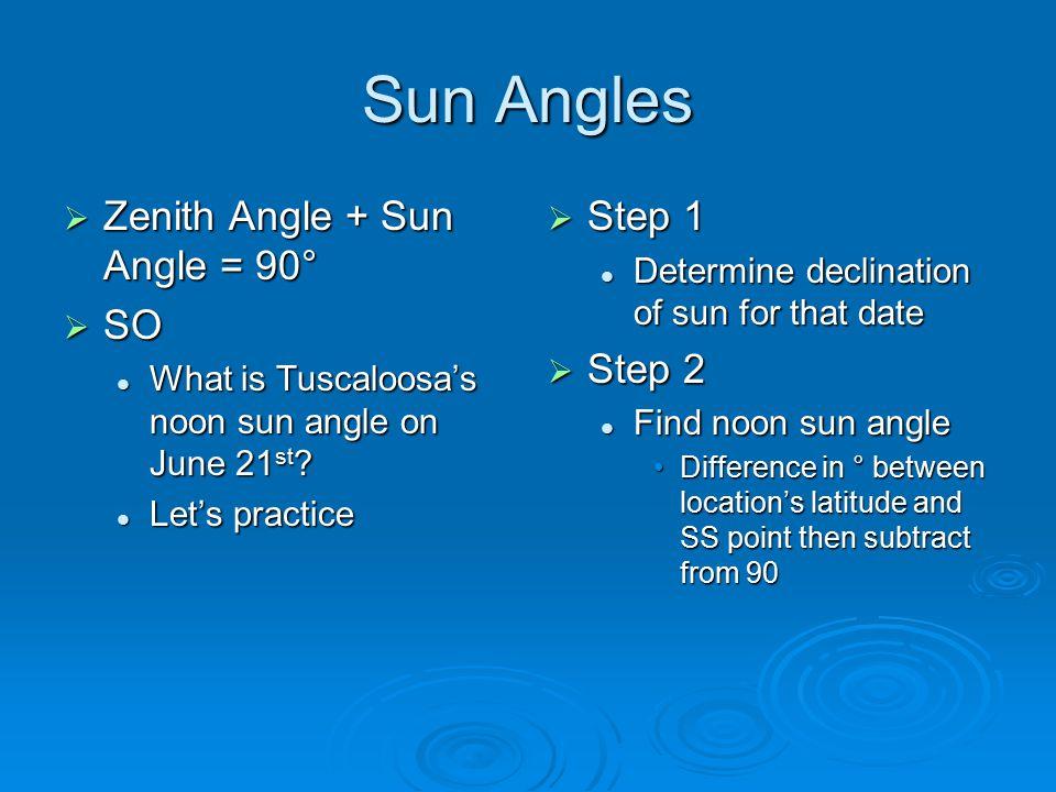 Sun Angles  Zenith Angle + Sun Angle = 90°  SO What is Tuscaloosa's noon sun angle on June 21 st .