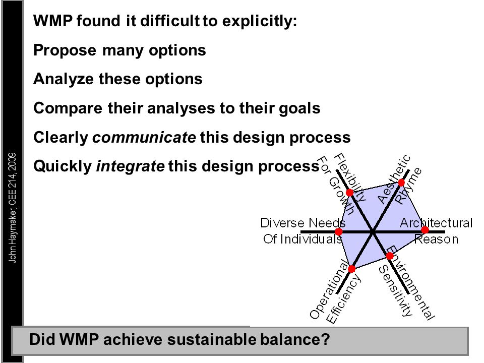 John Haymaker, CEE 214, 2009 Did WMP achieve sustainable balance.
