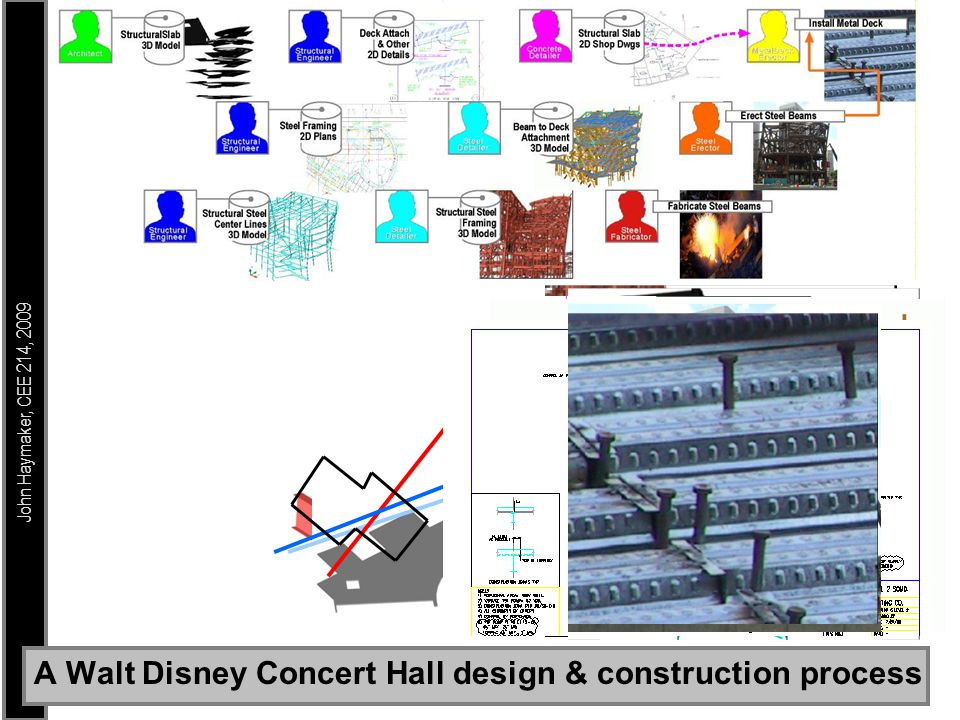 John Haymaker, CEE 214, 2009 A Walt Disney Concert Hall design & construction process