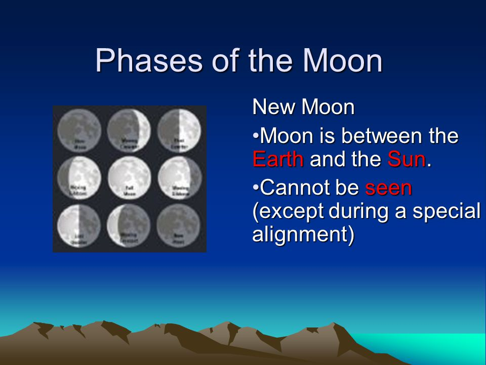 Phases of the Moon New Moon Moon is between the Earth and the Sun.Moon is between the Earth and the Sun.