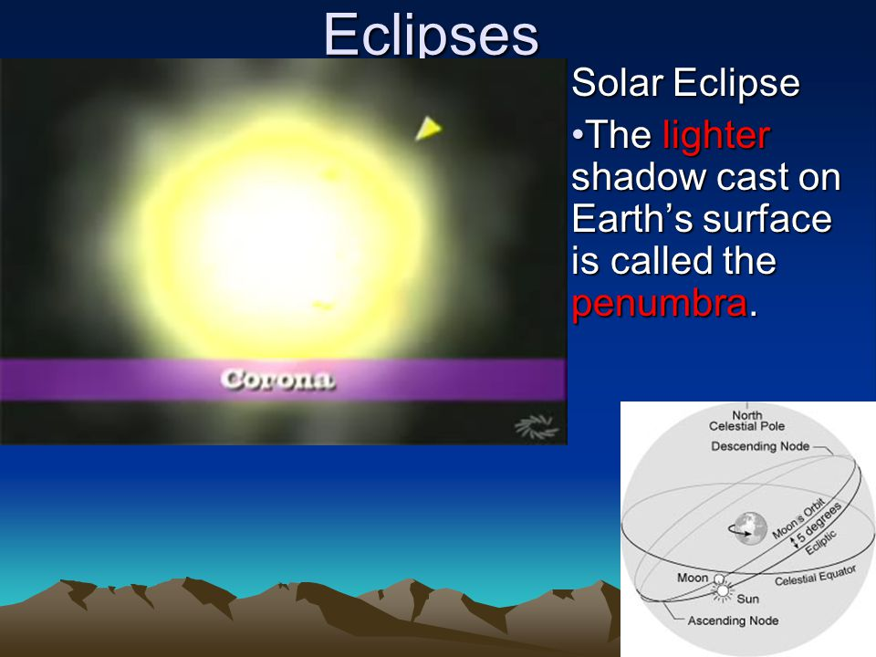 Eclipses Solar Eclipse The lighter shadow cast on Earth's surface is called the penumbra.The lighter shadow cast on Earth's surface is called the penumbra.