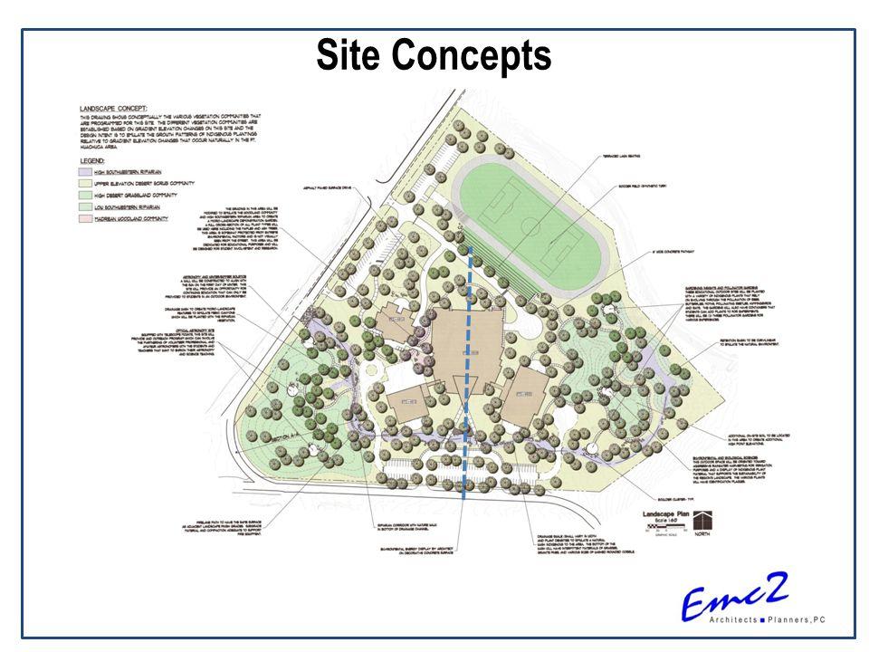 Site Concepts