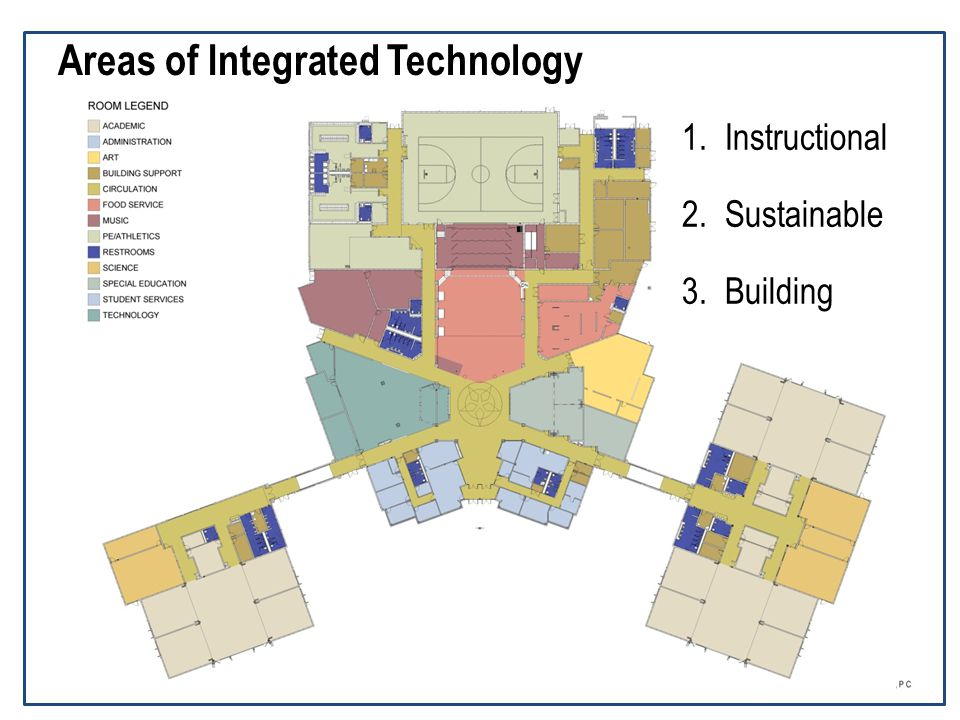 Areas of Integrated Technology 1.Instructional 2.Sustainable 3.Building