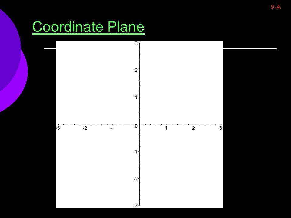 Coordinate Plane 9-A