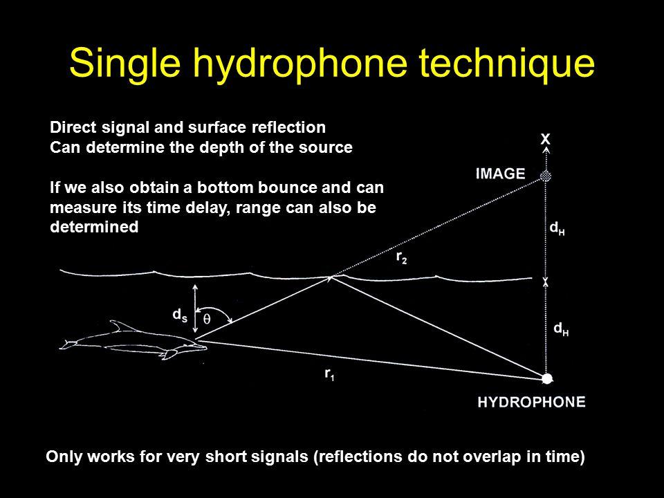 4 hydrophone array