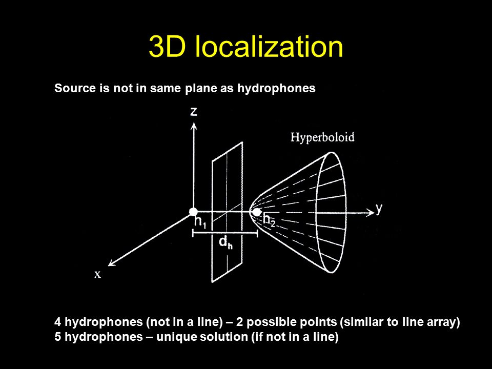Three hydrophone triangle array Unique solution – sound can be localized