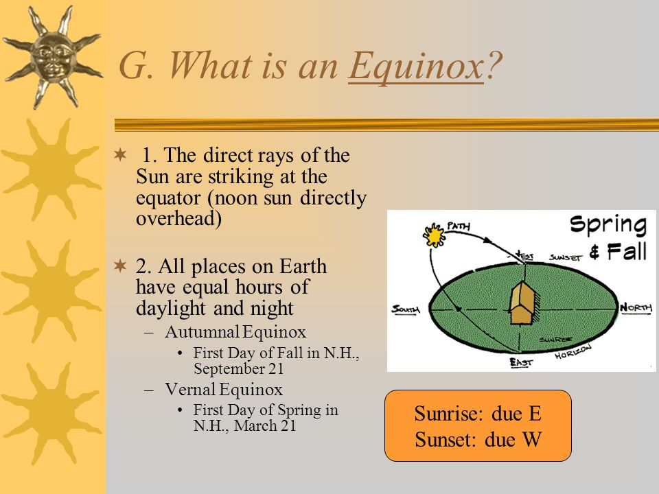 G.What is an Equinox.  1.