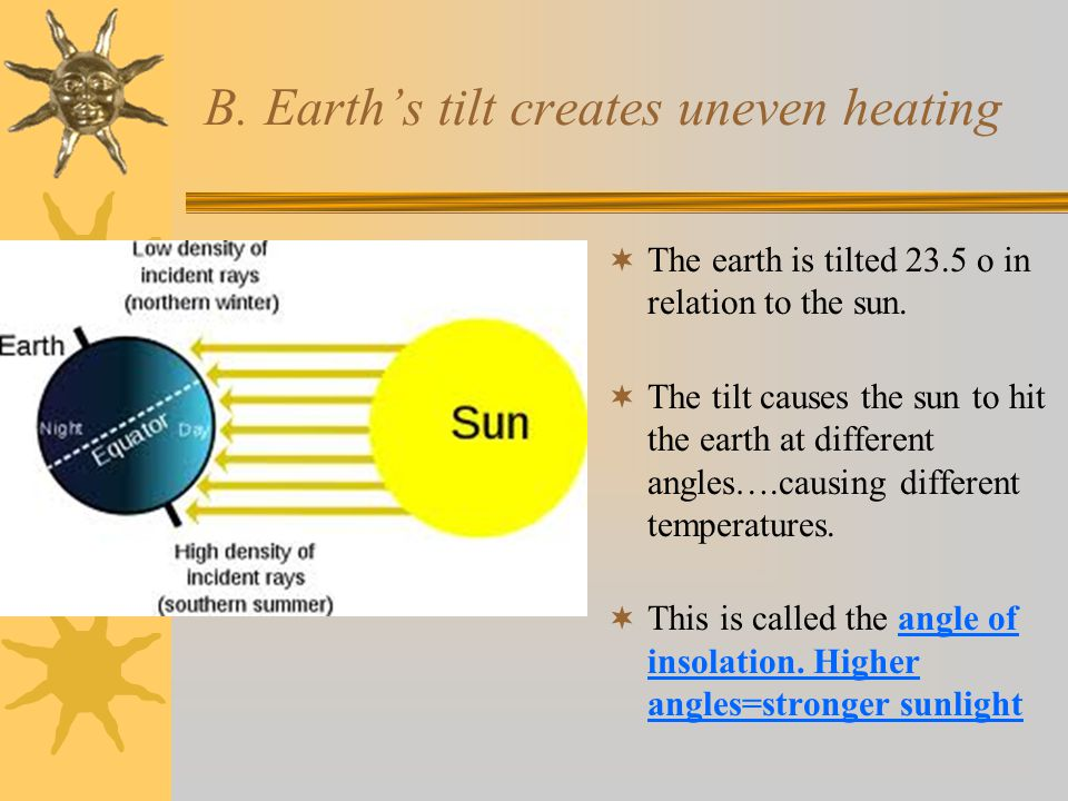 B.Earth's tilt creates uneven heating  The earth is tilted 23.5 o in relation to the sun.