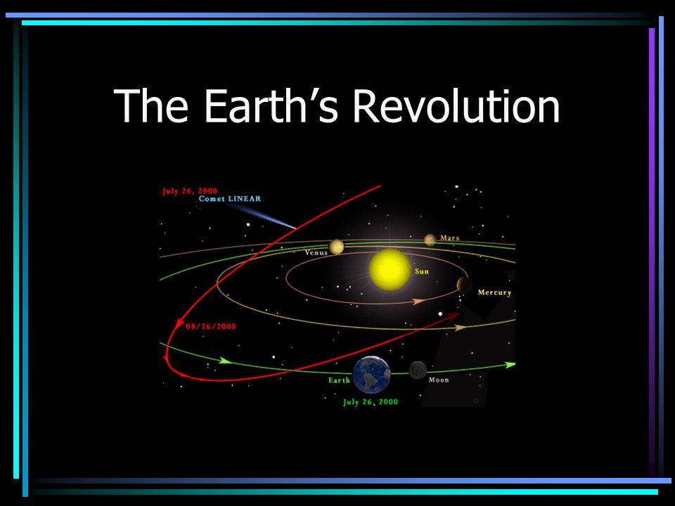 Rotation is one type of motion that the Earth goes through.