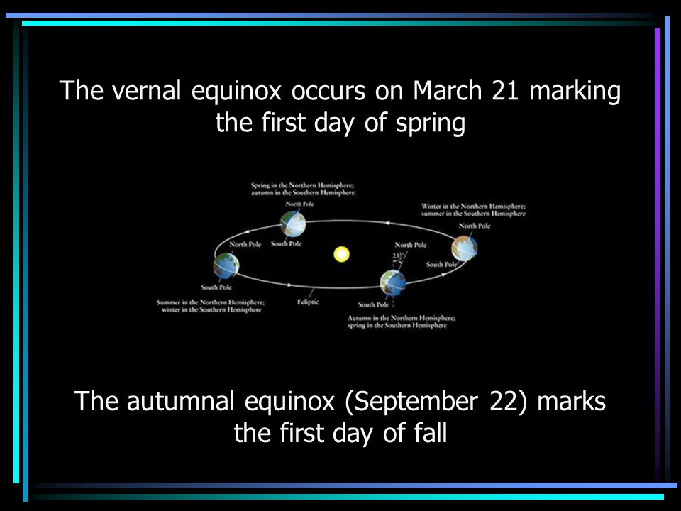 The vernal equinox occurs on March 21 marking the first day of spring The autumnal equinox (September 22) marks the first day of fall