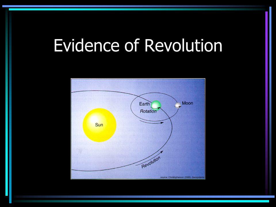 Evidence of Revolution