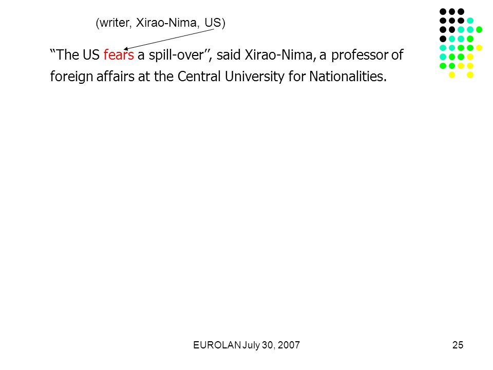 EUROLAN July 30, 200725 The US fears a spill-over'', said Xirao-Nima, a professor of foreign affairs at the Central University for Nationalities.