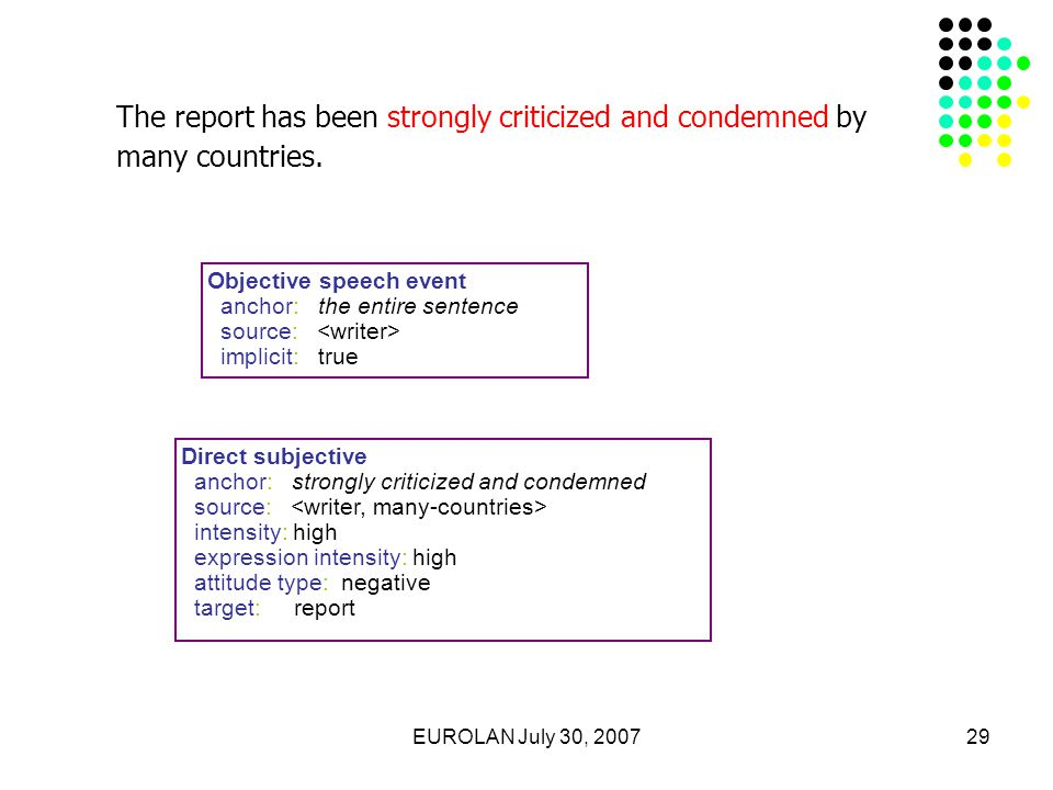 EUROLAN July 30, 200729 Objective speech event anchor: the entire sentence source: implicit: true Direct subjective anchor: strongly criticized and condemned source: intensity: high expression intensity: high attitude type: negative target: report The report has been strongly criticized and condemned by many countries.